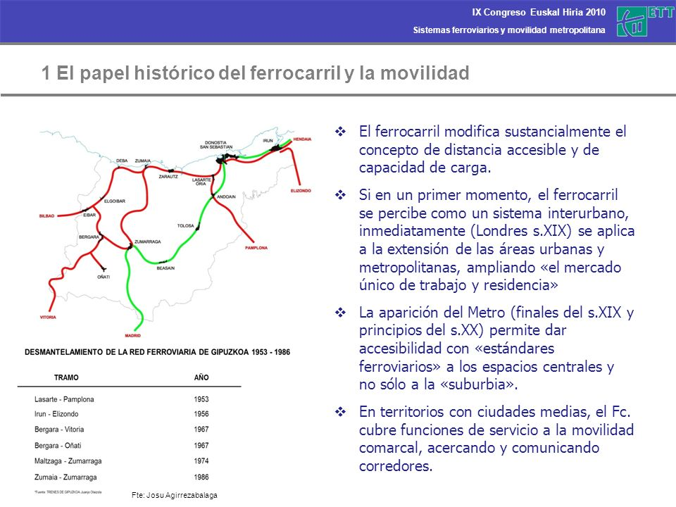 Sistemas ferroviarios y movilidad metropolitana IX Congreso Euskal Hiria 2010 2 Funciones e impacto de la infraestructura de transporte Aproximación desde la función de movilidad: –La infraestructura de transporte tiene sentido como servicio, como forma de «satisfacer la necesidad de desplazamiento de viajeros y mercancías».