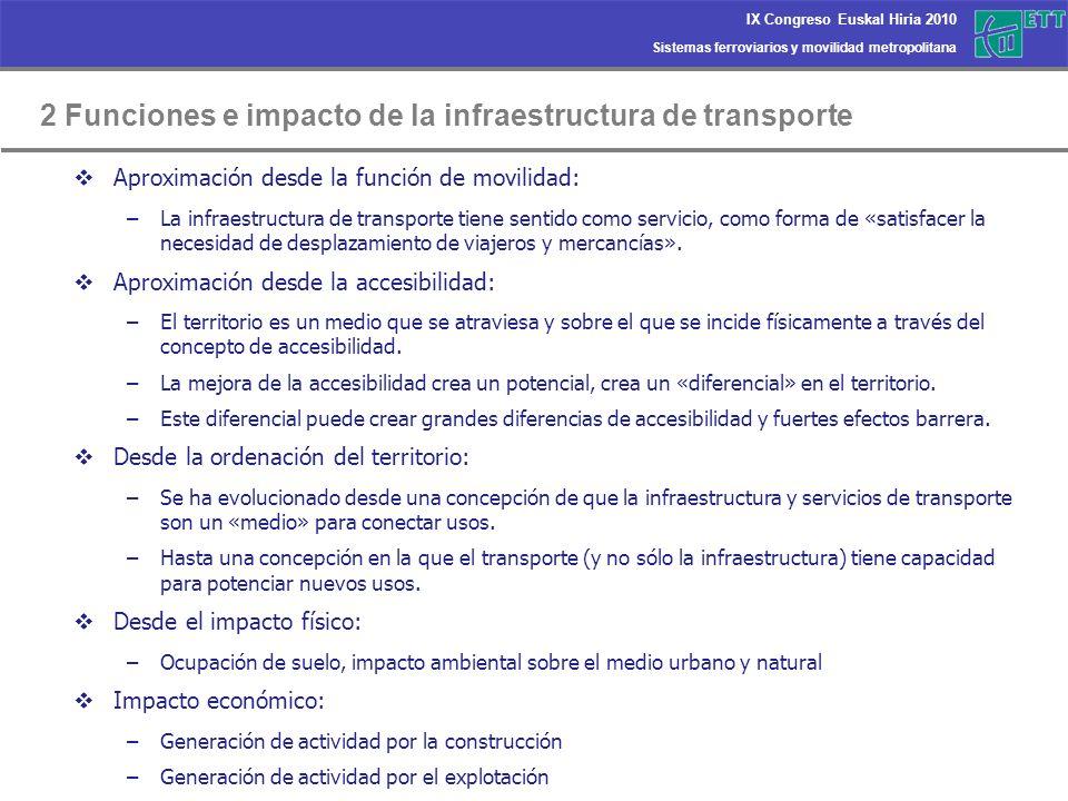 Sistemas ferroviarios y movilidad metropolitana IX Congreso Euskal Hiria 2010 2 Funciones e impacto de la infraestructura de transporte Aproximación d