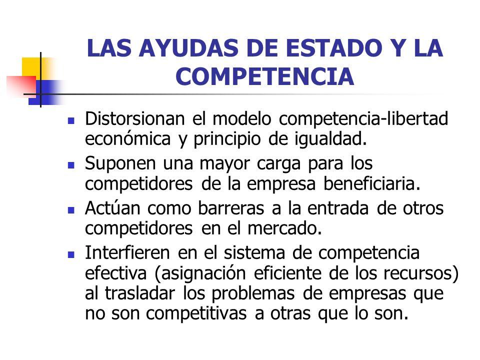 AYUDAS NOTIFICADAS (FASE DE INVESTIGACION) Si se inicia procedimiento formal, la Comisión lo publicara en el DOUE.