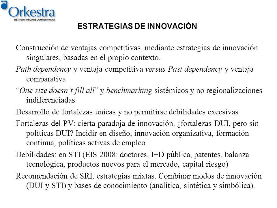 ESTRATEGIAS DE INNOVACIÓN Construcción de ventajas competitivas, mediante estrategias de innovación singulares, basadas en el propio contexto. Path de