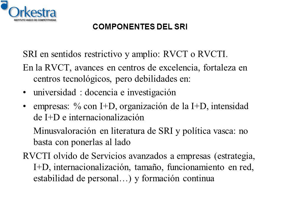 COMPONENTES DEL SRI SRI en sentidos restrictivo y amplio: RVCT o RVCTI. En la RVCT, avances en centros de excelencia, fortaleza en centros tecnológico