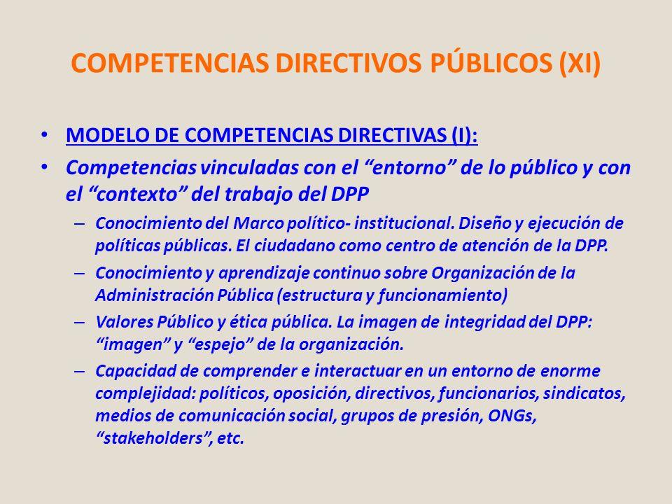 COMPETENCIAS DIRECTIVOS PÚBLICOS (XI) MODELO DE COMPETENCIAS DIRECTIVAS (I): Competencias vinculadas con el entorno de lo público y con el contexto de