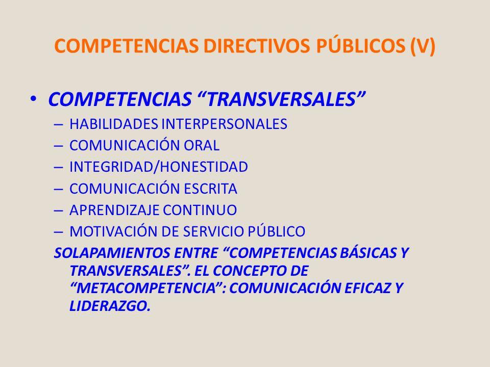 COMPETENCIAS DIRECTIVOS PÚBLICOS (V) COMPETENCIAS TRANSVERSALES – HABILIDADES INTERPERSONALES – COMUNICACIÓN ORAL – INTEGRIDAD/HONESTIDAD – COMUNICACI