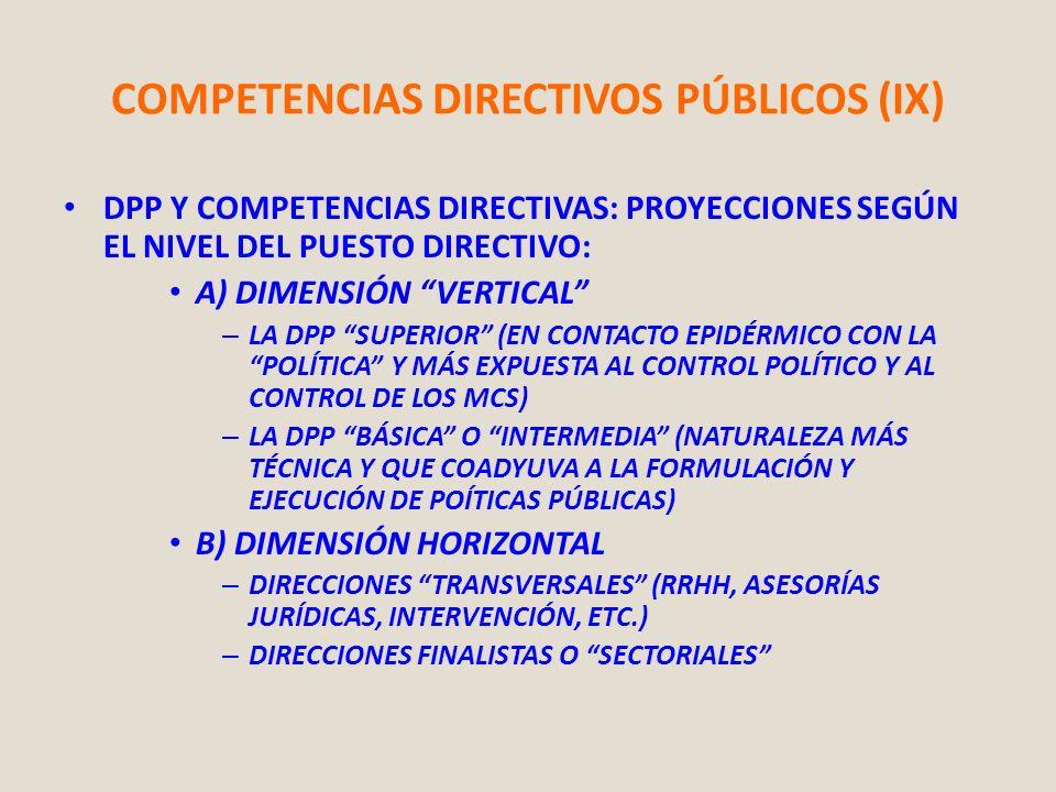 COMPETENCIAS DIRECTIVOS PÚBLICOS (IX) DPP Y COMPETENCIAS DIRECTIVAS: PROYECCIONES SEGÚN EL NIVEL DEL PUESTO DIRECTIVO: A) DIMENSIÓN VERTICAL – LA DPP
