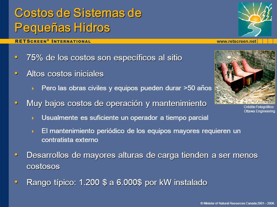 Costos de Sistemas de Pequeñas Hidros 75% de los costos son específicos al sitio 75% de los costos son específicos al sitio Altos costos iniciales Alt