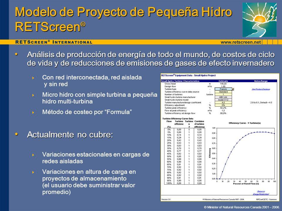 Modelo de Proyecto de Pequeña Hidro RETScreen ® Análisis de producción de energía de todo el mundo, de costos de ciclo de vida y de reducciones de emi
