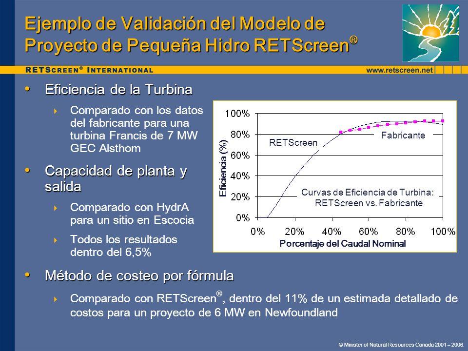 Ejemplo de Validación del Modelo de Proyecto de Pequeña Hidro RETScreen ® Eficiencia de la Turbina Eficiencia de la Turbina Comparado con los datos de