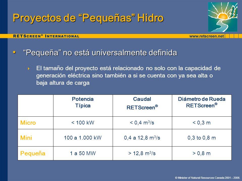 Pequeña no está universalmente definida Pequeña no está universalmente definida El tamaño del proyecto está relacionado no solo con la capacidad de ge