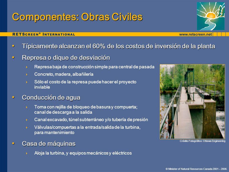 Componentes: Obras Civiles Típicamente alcanzan el 60% de los costos de inversión de la planta Típicamente alcanzan el 60% de los costos de inversión