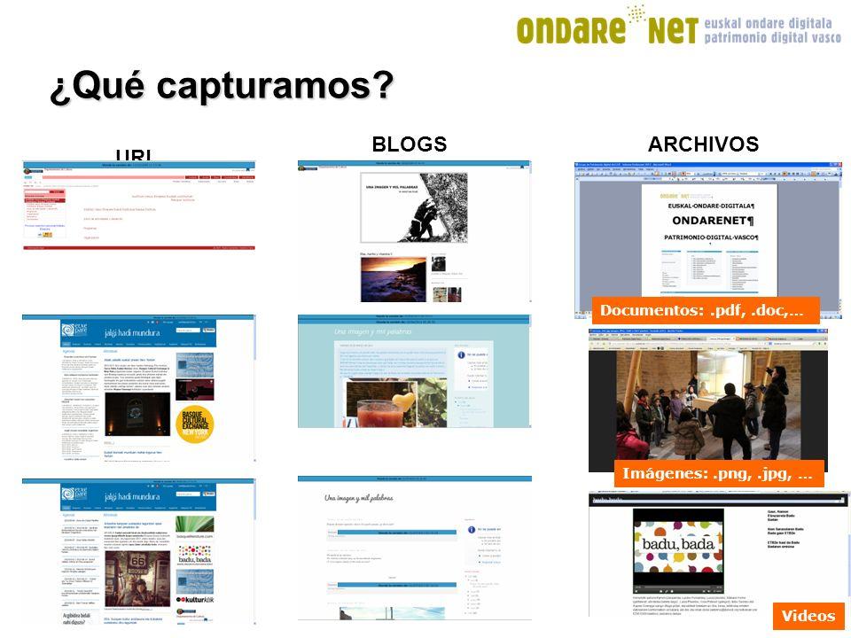 ¿Qué capturamos? ARCHIVOS URL BLOGS Documentos:.pdf,.doc,… Imágenes:.png,.jpg, … Videos