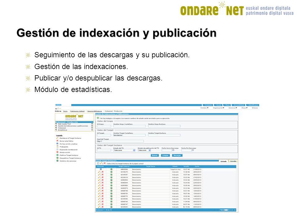 Gestión de indexación y publicación Gestión de indexación y publicación Seguimiento de las descargas y su publicación.
