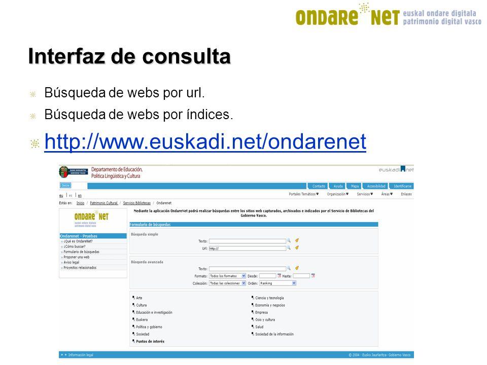 Interfaz de consulta Búsqueda de webs por url.Búsqueda de webs por índices.