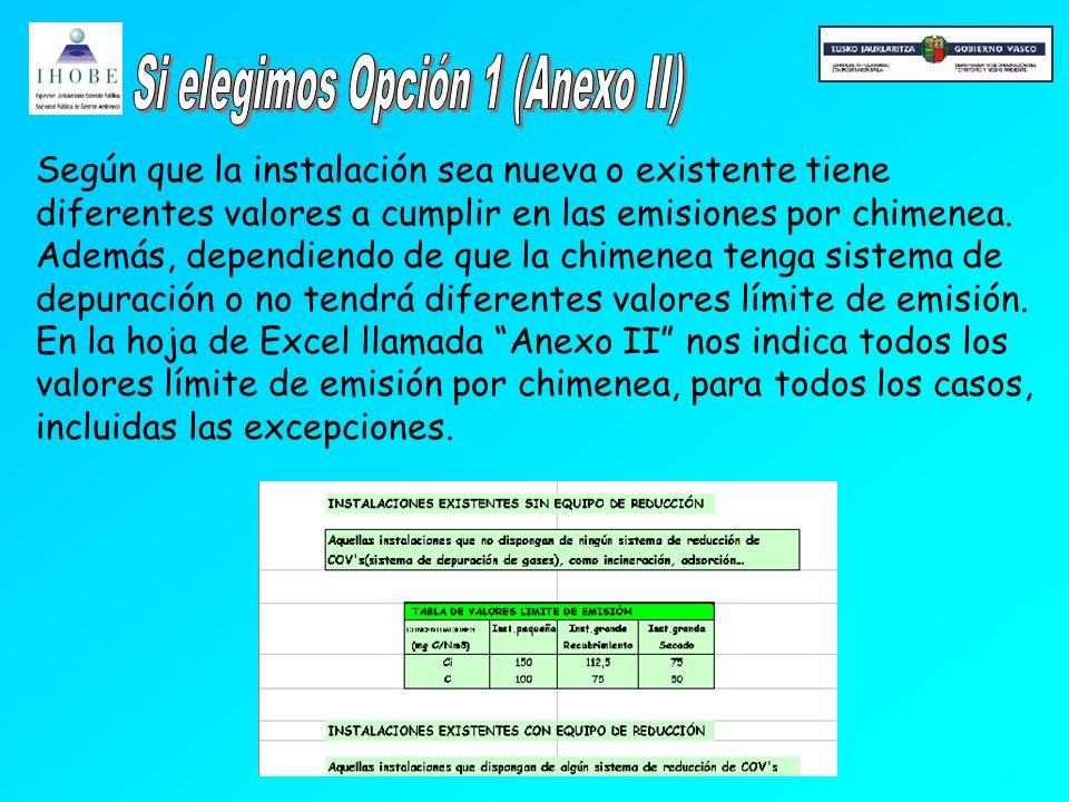 El programa me dice en la hoja Anexo II el cumplimiento o no del Decreto de COVs para las emisiones confinadas, difusas y totales