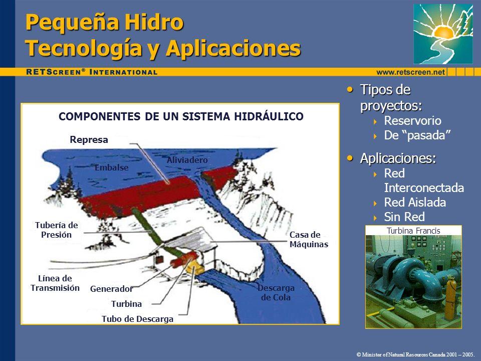 Pequeña Hidro Tecnología y Aplicaciones Tipos de proyectos: Tipos de proyectos: Reservorio De pasada Aplicaciones: Aplicaciones: Red Interconectada Re