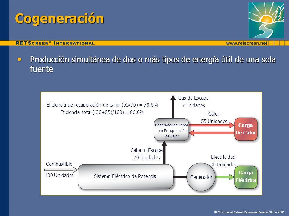 Cogeneración Producción simultánea de dos o más tipos de energía útil de una sola fuente Producción simultánea de dos o más tipos de energía útil de u