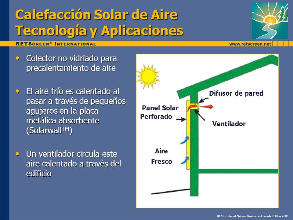 Calefacción Solar de Aire Tecnología y Aplicaciones Colector no vidriado para precalentamiento de aire Colector no vidriado para precalentamiento de a