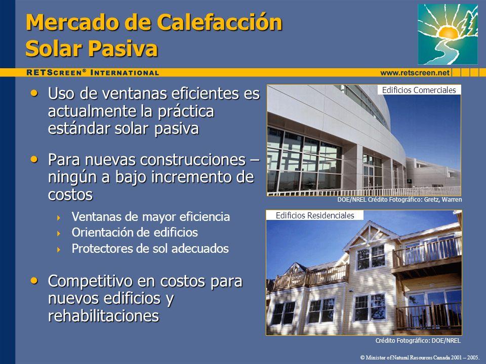 Mercado de Calefacción Solar Pasiva Uso de ventanas eficientes es actualmente la práctica estándar solar pasiva Uso de ventanas eficientes es actualme