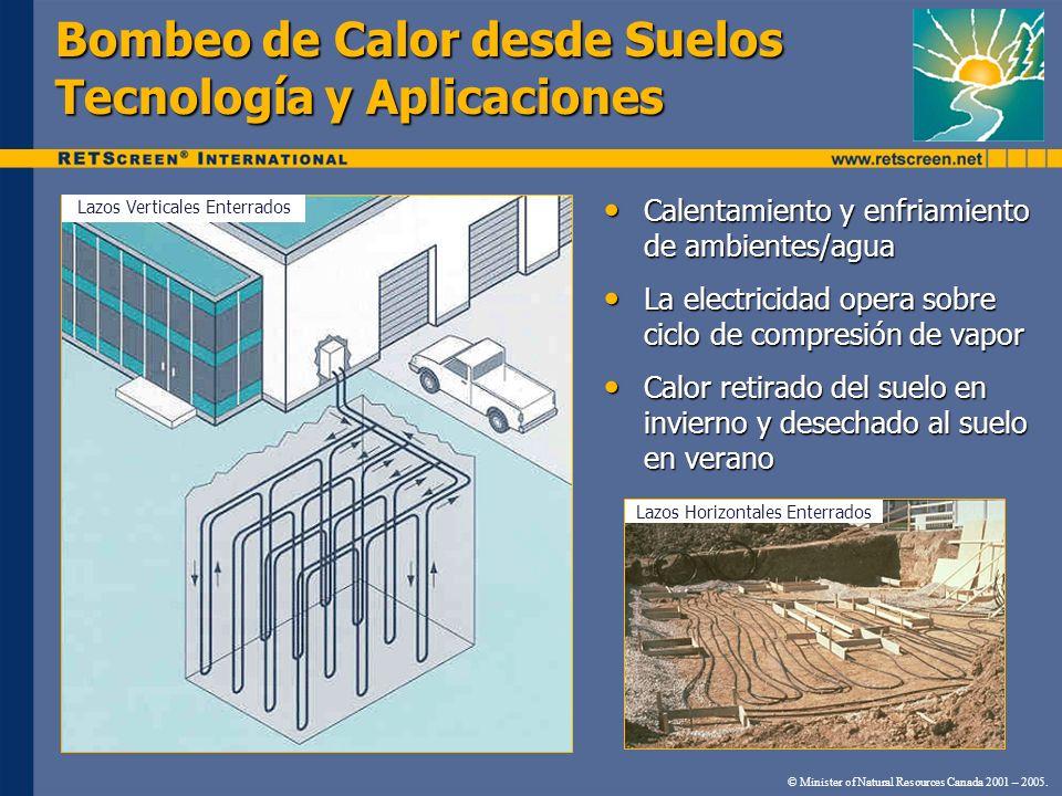 Bombeo de Calor desde Suelos Tecnología y Aplicaciones Calentamiento y enfriamiento de ambientes/agua Calentamiento y enfriamiento de ambientes/agua L