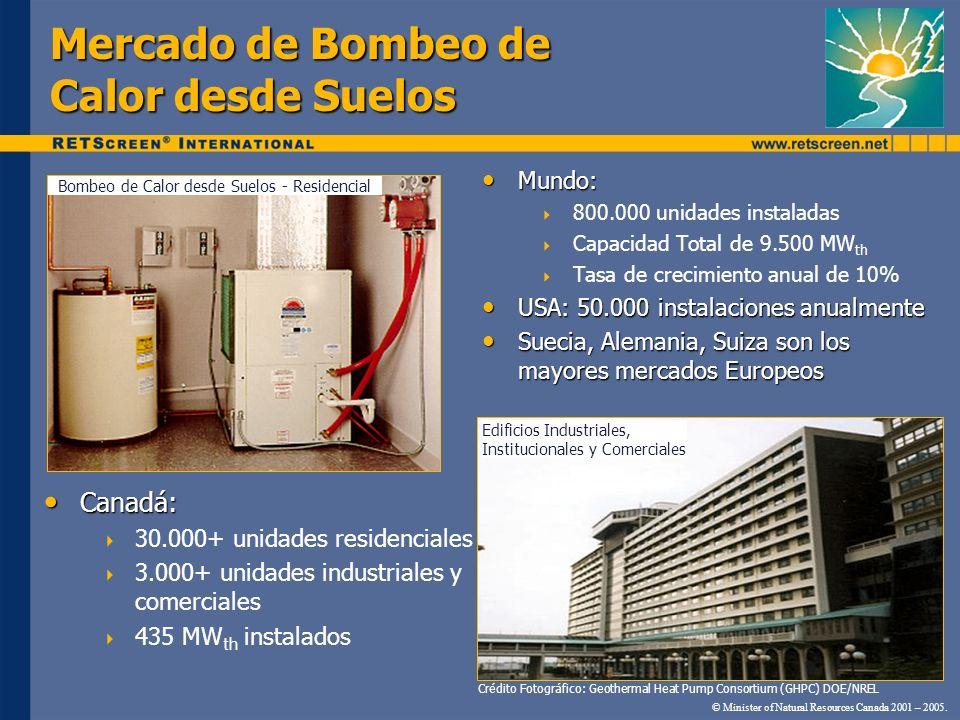 Mercado de Bombeo de Calor desde Suelos Edificios Industriales, Institucionales y Comerciales Crédito Fotográfico: Geothermal Heat Pump Consortium (GH