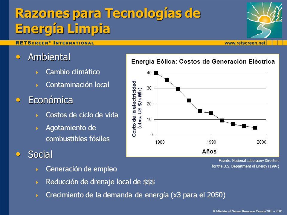 Razones para Tecnologías de Energía Limpia Ambiental Ambiental Cambio climático Contaminación local Económica Económica Costos de ciclo de vida Agotam
