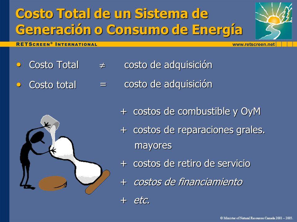 Costo Total de un Sistema de Generación o Consumo de Energía Costo Total Costo Total Costo total Costo total + costos de combustible y OyM + costos de