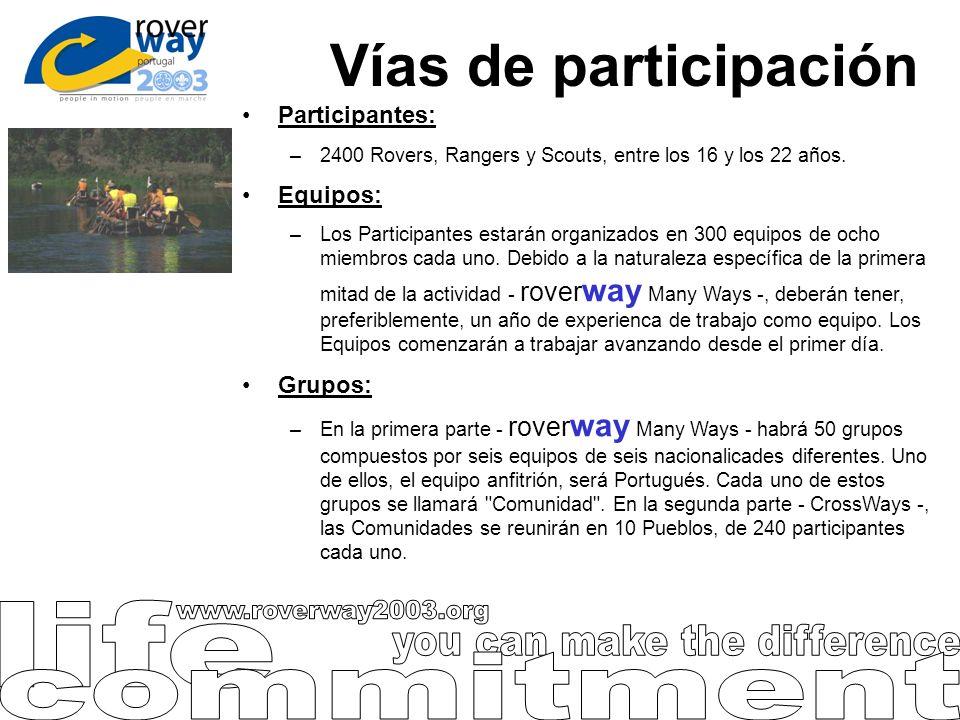Vías de participación Participantes: –2400 Rovers, Rangers y Scouts, entre los 16 y los 22 años. Equipos: –Los Participantes estarán organizados en 30