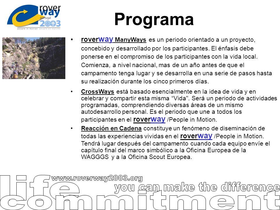 Programa rover way ManyWays es un periodo orientado a un proyecto, concebido y desarrollado por los participantes. El énfasis debe ponerse en el compr