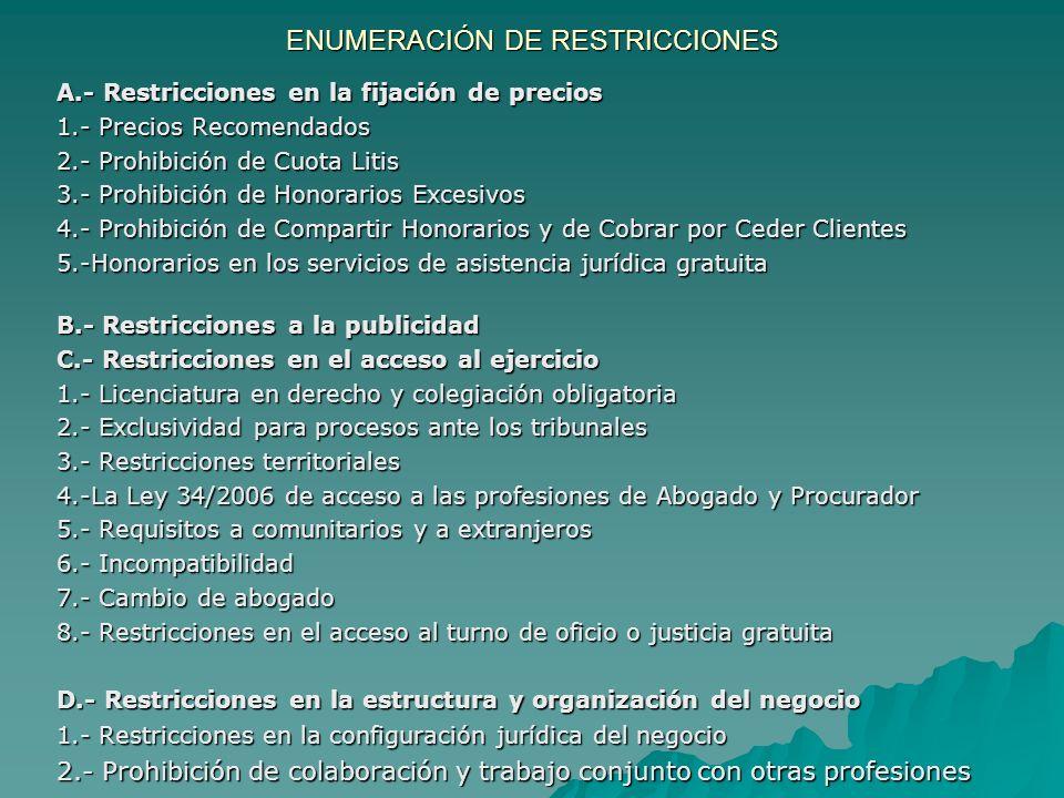 PRECIOS - Evolución histórica: Ley 2/1974 (hard core restraint), Ley 7/1997 y régimen actual (Ley 25/2009).