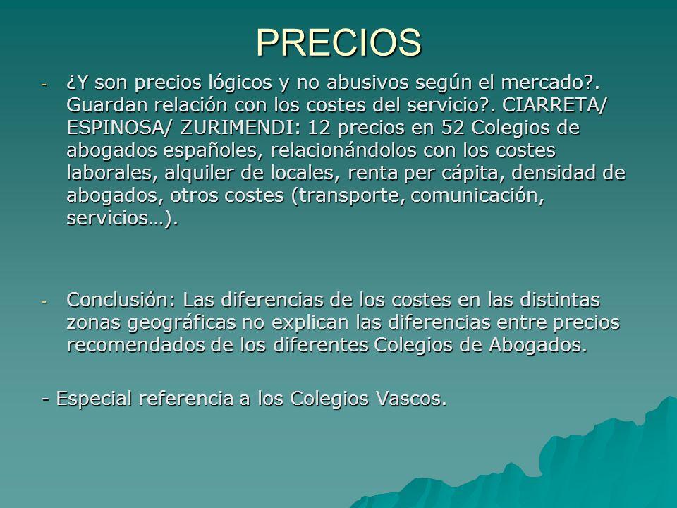 PRECIOS ServiceAverageMinMax J.civil ordinario 284221764300 J.