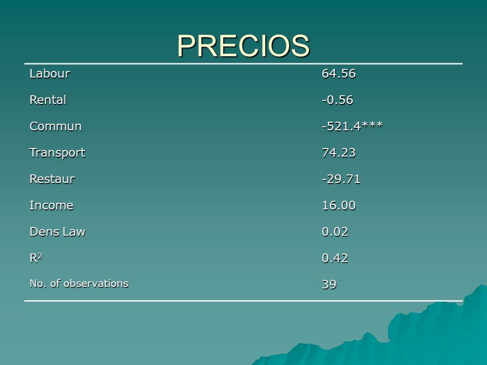 PRECIOS - CUOTA LITIS.Según resultado, mixto o puro.