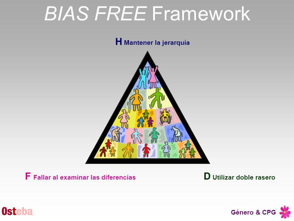 Género & CPG BIAS FREE Framework H Mantener la jerarquía F Fallar al examinar las diferencias D Utilizar doble rasero