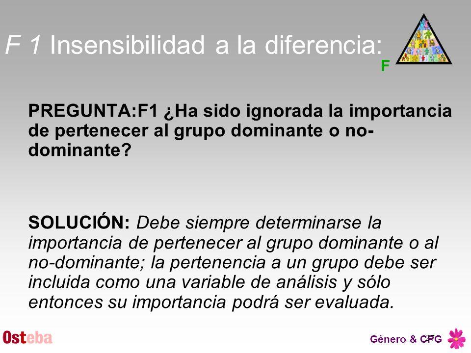 Género & CPG 27 F 1 Insensibilidad a la diferencia: PREGUNTA:F1 ¿Ha sido ignorada la importancia de pertenecer al grupo dominante o no- dominante? SOL
