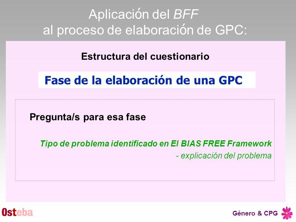 Género & CPG Pregunta/s para esa fase Tipo de problema identificado en El BIAS FREE Framework - explicación del problema Fase de la elaboración de una