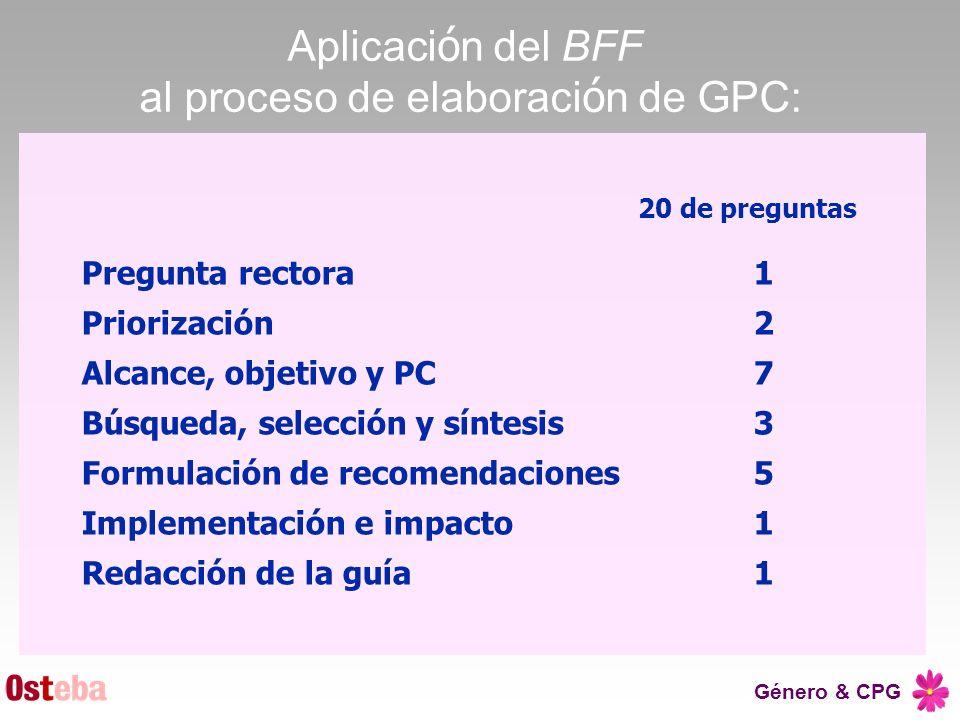 Género & CPG Pregunta rectora1 Priorización2 Alcance, objetivo y PC7 Búsqueda, selección y síntesis3 Formulación de recomendaciones5 Implementación e