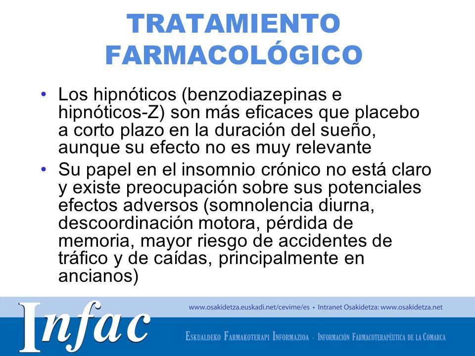 http://www.osakidetza.euskadi.net TRATAMIENTO FARMACOLÓGICO Los hipnóticos (benzodiazepinas e hipnóticos-Z) son más eficaces que placebo a corto plazo