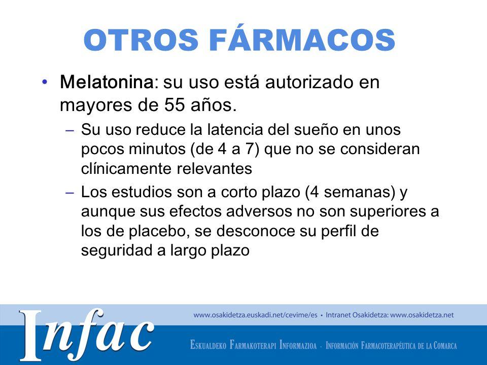 http://www.osakidetza.euskadi.net OTROS FÁRMACOS Melatonina: su uso está autorizado en mayores de 55 años. –Su uso reduce la latencia del sueño en uno