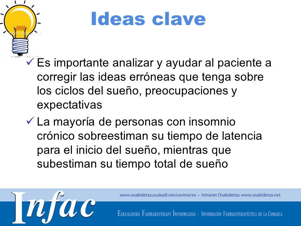 http://www.osakidetza.euskadi.net Ideas clave Es importante analizar y ayudar al paciente a corregir las ideas erróneas que tenga sobre los ciclos del