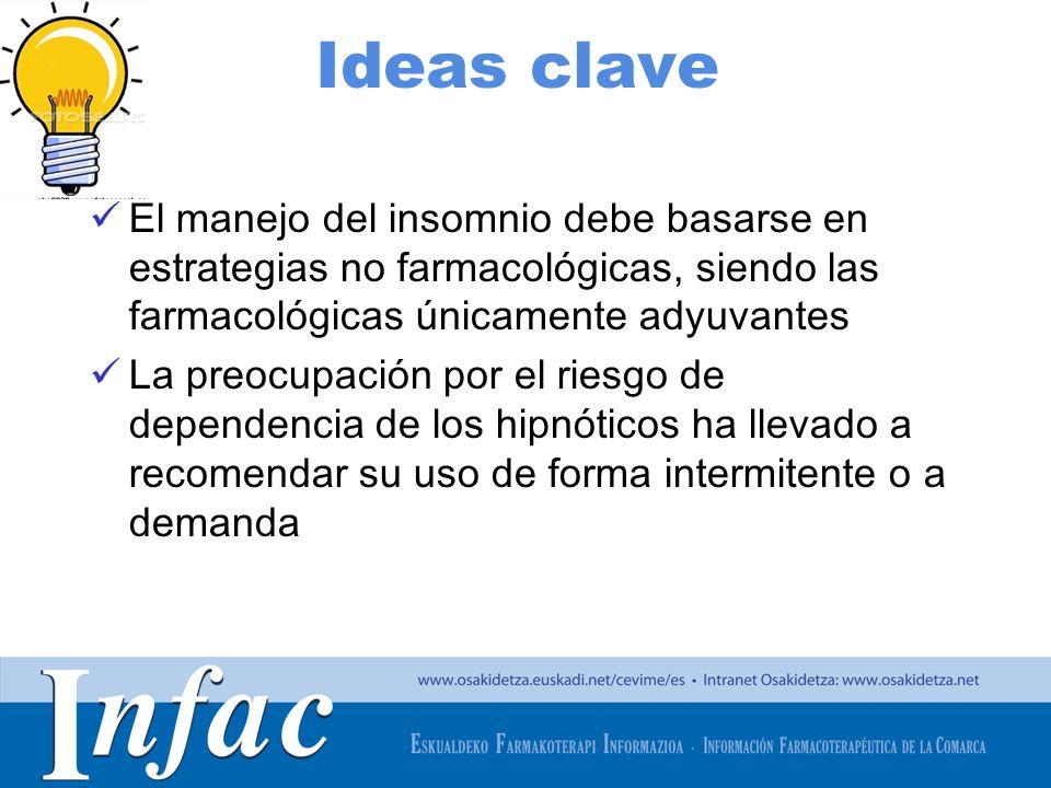 http://www.osakidetza.euskadi.net Ideas clave El manejo del insomnio debe basarse en estrategias no farmacológicas, siendo las farmacológicas únicamen