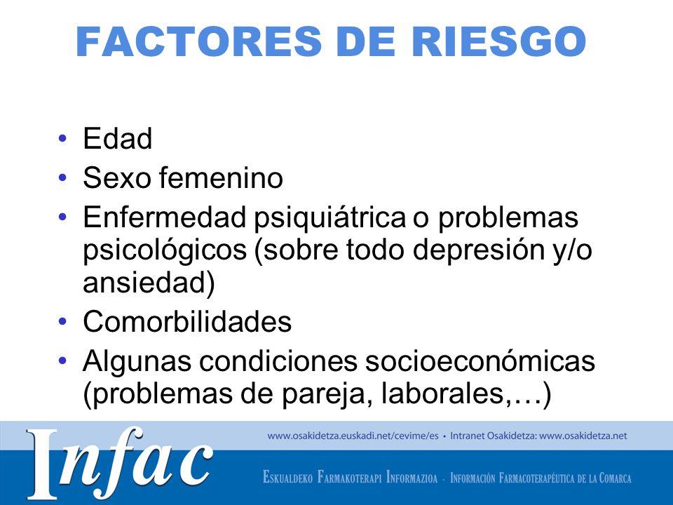 http://www.osakidetza.euskadi.net FACTORES DE RIESGO Edad Sexo femenino Enfermedad psiquiátrica o problemas psicológicos (sobre todo depresión y/o ans
