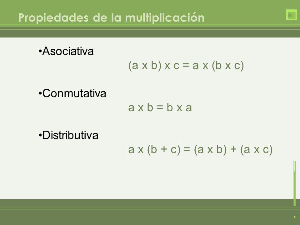Propiedades de la multiplicación Asociativa (a x b) x c = a x (b x c) Conmutativa a x b = b x a Distributiva a x (b + c) = (a x b) + (a x c)