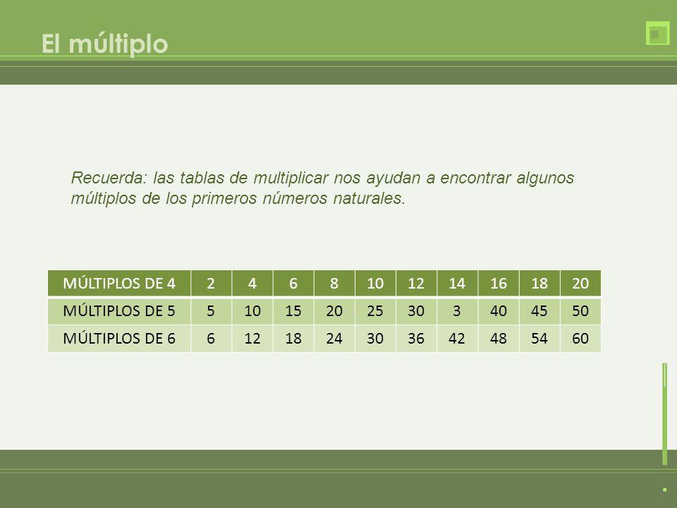 El múltiplo Recuerda: las tablas de multiplicar nos ayudan a encontrar algunos múltiplos de los primeros números naturales. MÚLTIPLOS DE 4246810121416