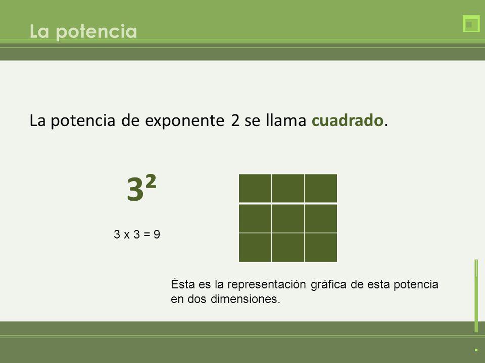 La potencia La potencia de exponente 2 se llama cuadrado. 3² Ésta es la representación gráfica de esta potencia en dos dimensiones. 3 x 3 = 9