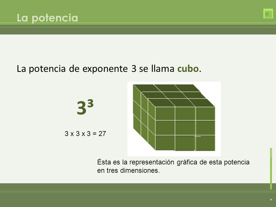 La potencia La potencia de exponente 3 se llama cubo. 3³ Ésta es la representación gráfica de esta potencia en tres dimensiones. 3 x 3 x 3 = 27