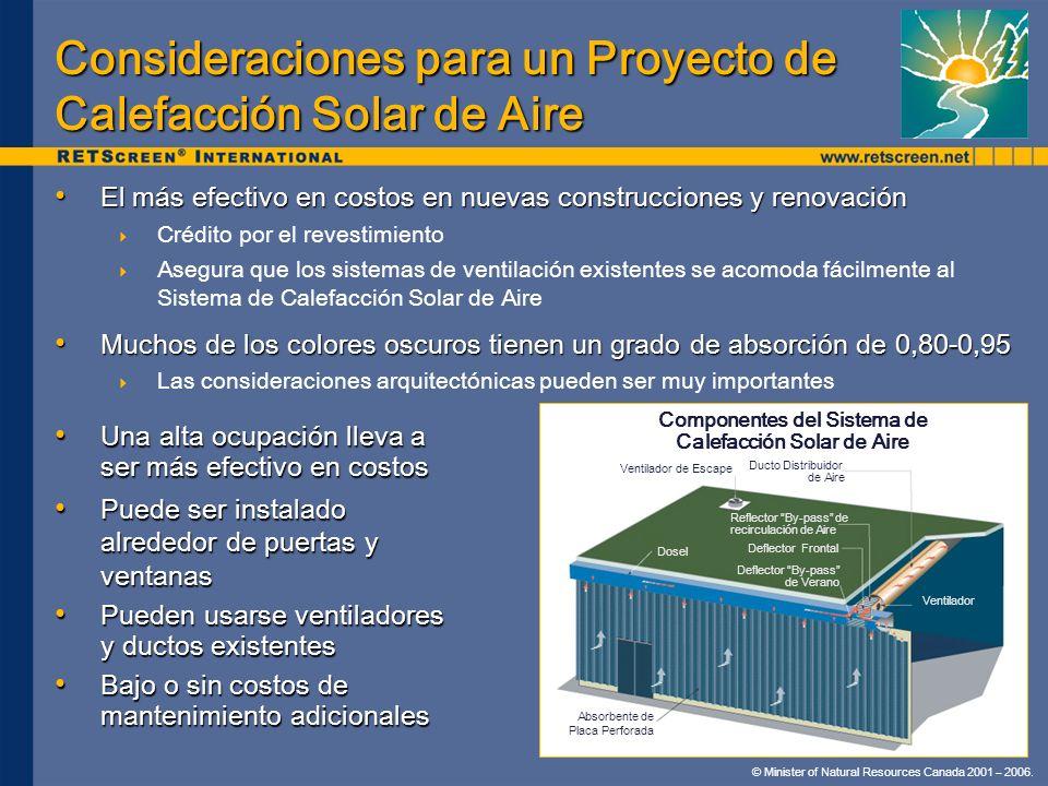 © Minister of Natural Resources Canada 2001 – 2006. Consideraciones para un Proyecto de Calefacción Solar de Aire El más efectivo en costos en nuevas
