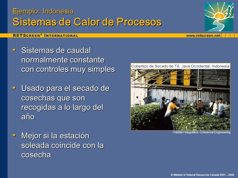 © Minister of Natural Resources Canada 2001 – 2006. Ejemplo: Indonesia Sistemas de Calor de Procesos Sistemas de caudal normalmente constante con cont