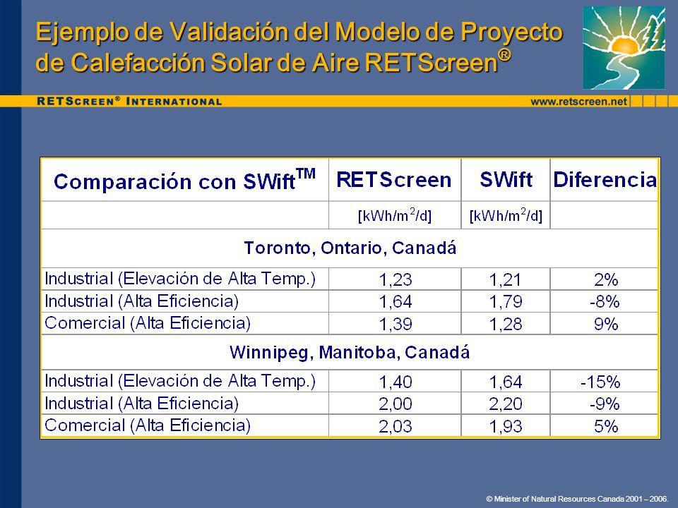 © Minister of Natural Resources Canada 2001 – 2006. Ejemplo de Validación del Modelo de Proyecto de Calefacción Solar de Aire RETScreen ®