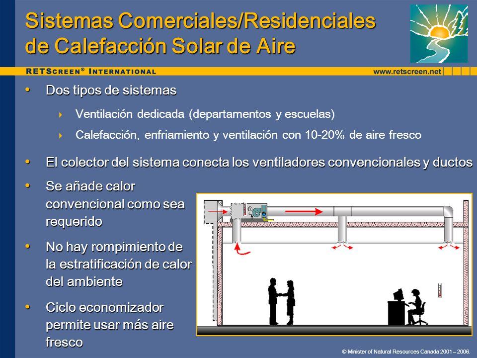 © Minister of Natural Resources Canada 2001 – 2006. Sistemas Comerciales/Residenciales de Calefacción Solar de Aire Se añade calor convencional como s
