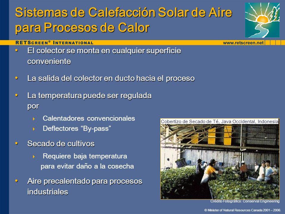 © Minister of Natural Resources Canada 2001 – 2006. Sistemas de Calefacción Solar de Aire para Procesos de Calor El colector se monta en cualquier sup