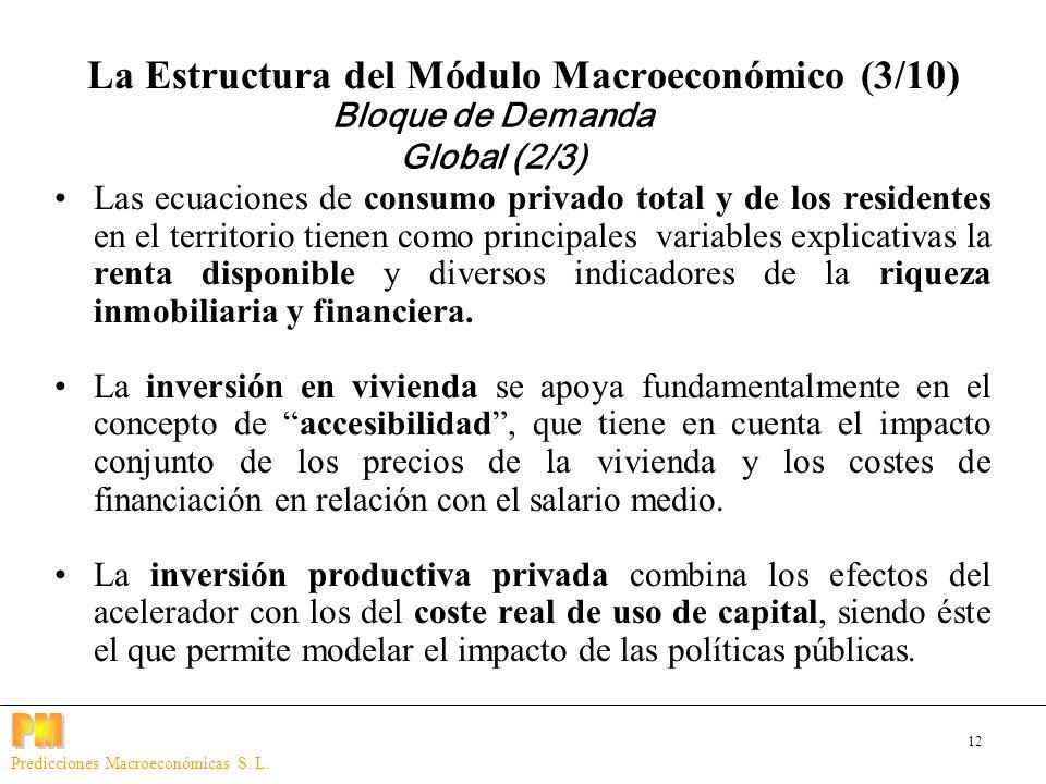 12 Predicciones Macroeconómicas S. L. Las ecuaciones de consumo privado total y de los residentes en el territorio tienen como principales variables e