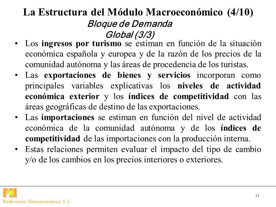 13 Predicciones Macroeconómicas S. L. Los ingresos por turismo se estiman en función de la situación económica española y europea y de la razón de los